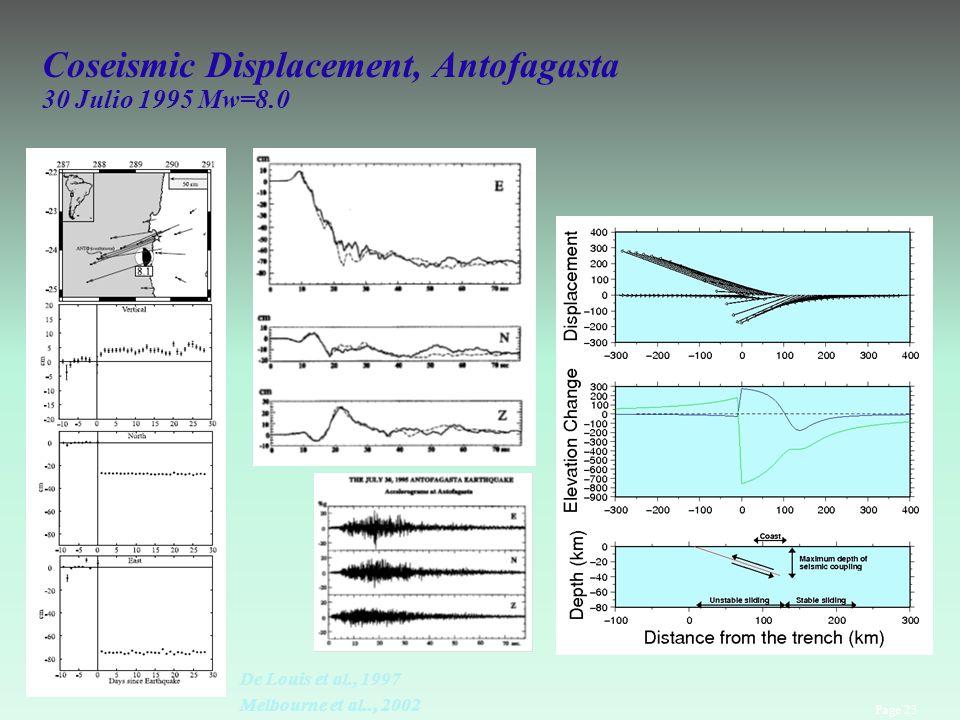 Page 23 Coseismic Displacement, Antofagasta 30 Julio 1995 Mw=8.0 Melbourne et al.., 2002 De Louis et al., 1997