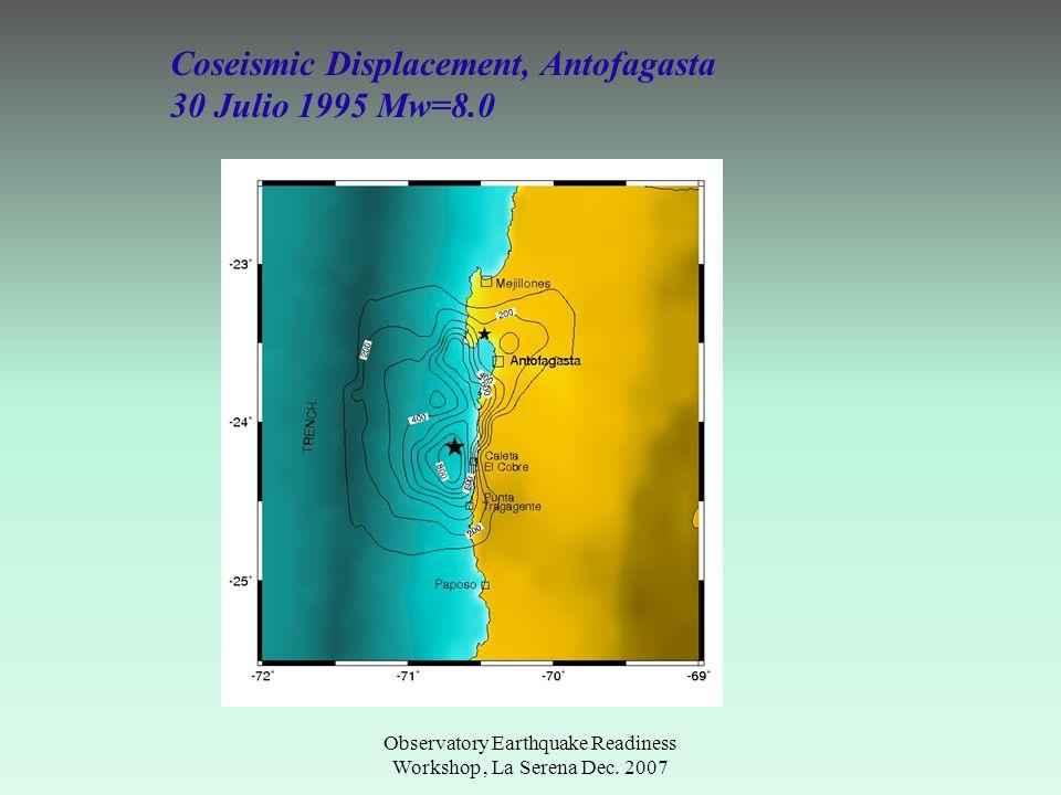 Observatory Earthquake Readiness Workshop, La Serena Dec. 2007 Coseismic Displacement, Antofagasta 30 Julio 1995 Mw=8.0