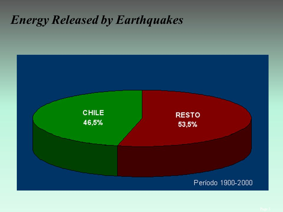 Page 3 Energy Released by Earthquakes
