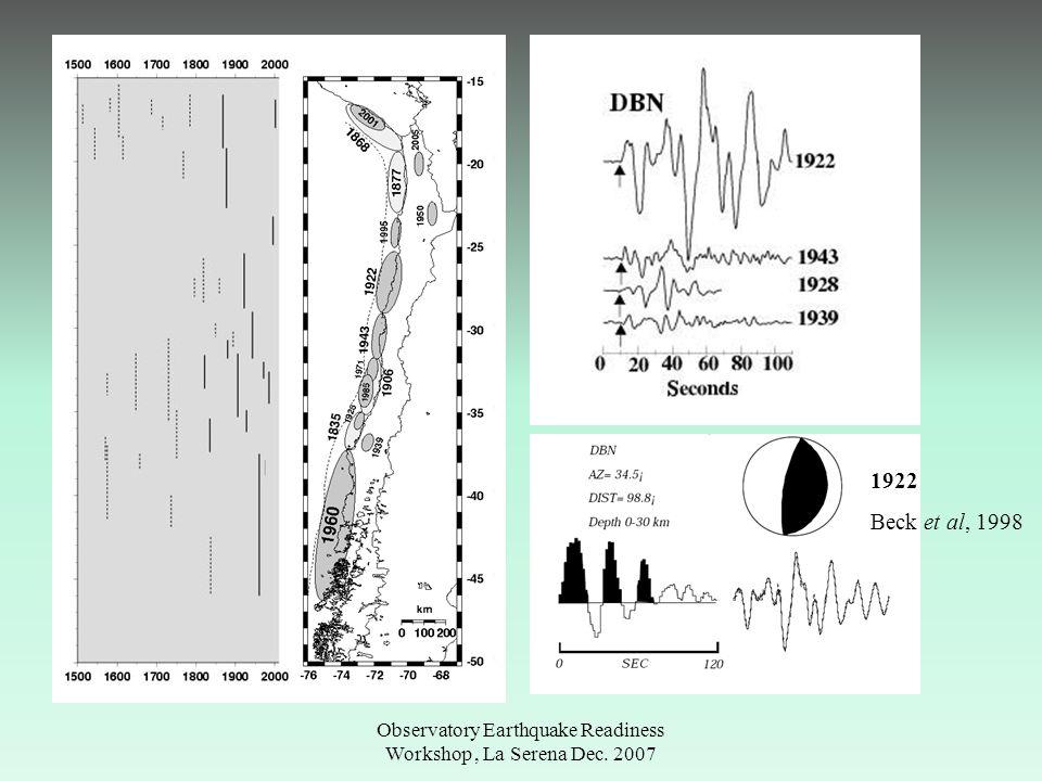 Observatory Earthquake Readiness Workshop, La Serena Dec. 2007 1922 Beck et al, 1998