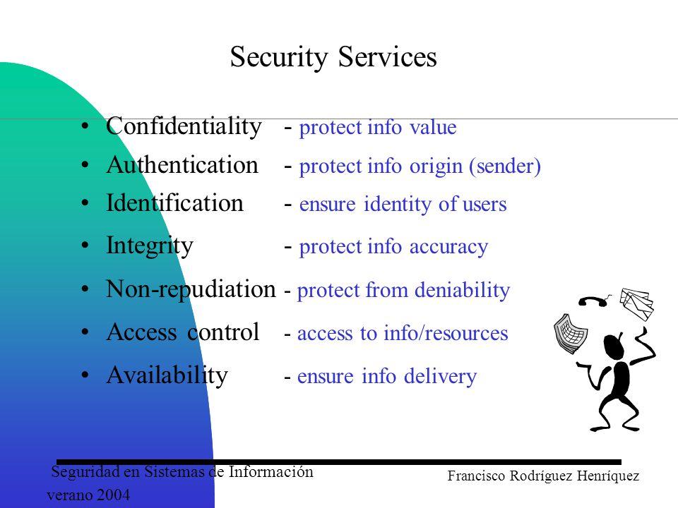 Seguridad en Sistemas de Información verano 2004 Francisco Rodríguez Henríquez Security Services Confidentiality- protect info value Authentication- p
