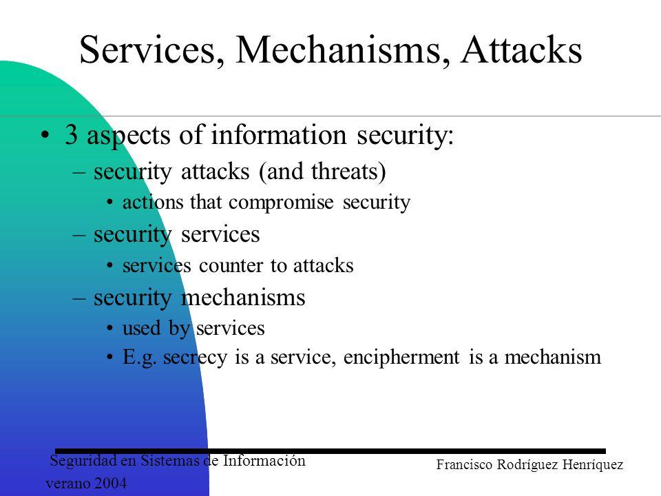 Seguridad en Sistemas de Información verano 2004 Francisco Rodríguez Henríquez NETWORK SECURITY FUNDAMENTALS Security Attacks and Security Services A Model of Network Security Access Policies