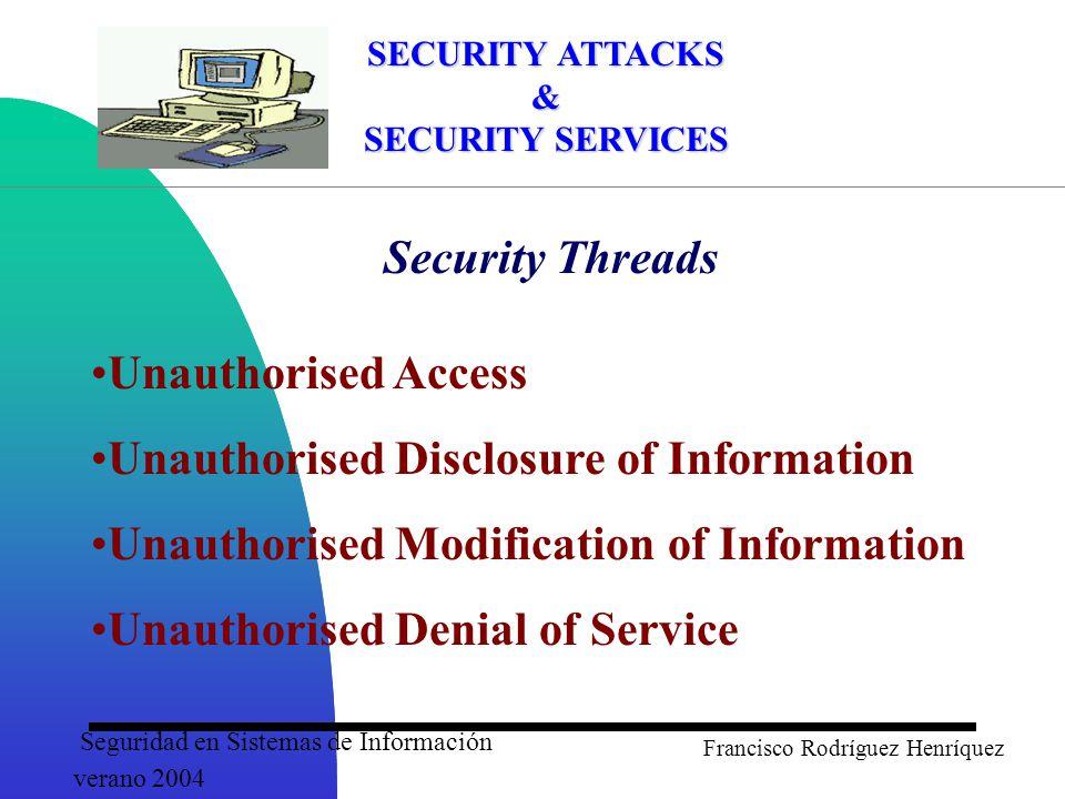 Seguridad en Sistemas de Información verano 2004 Francisco Rodríguez Henríquez Attacker resources and methods vary greatly ResourceTeenagerAcademicOrg.