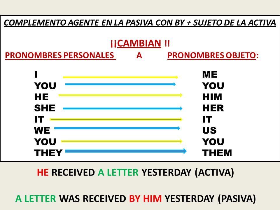 COMPLEMENTO AGENTE EN LA PASIVA CON BY + SUJETO DE LA ACTIVA ¡¡CAMBIAN !.