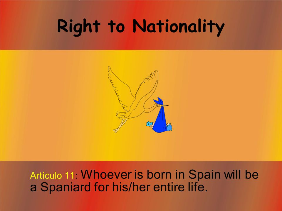 Right to Nationality Artículo 11: Whoever is born in Spain will be a Spaniard for his/her entire life.