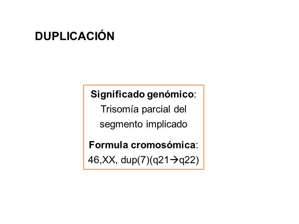 DUPLICACIÓN Significado genómico: Trisomía parcial del segmento implicado Formula cromosómica: 46,XX, dup(7)(q21  q22)