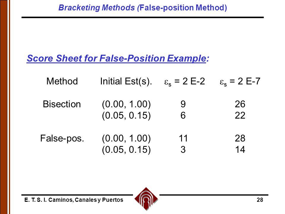 E. T. S. I. Caminos, Canales y Puertos28 Score Sheet for False-Position Example: MethodInitial Est(s).  s = 2 E-2  s = 2 E-7 Bisection(0.00, 1.00)92