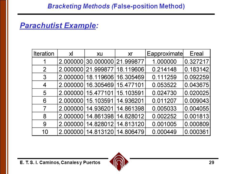 E. T. S. I. Caminos, Canales y Puertos29 Parachutist Example: Bracketing Methods (False-position Method)
