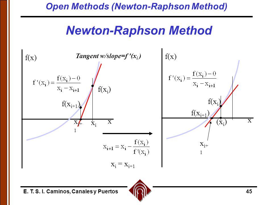 E. T. S. I. Caminos, Canales y Puertos45 Newton-Raphson Method x i = x i+1 Tangent w/slope=f '(x i ) x f(x) f(x i ) xixi f(x i+1 ) x f(x) f(x i ) (x i