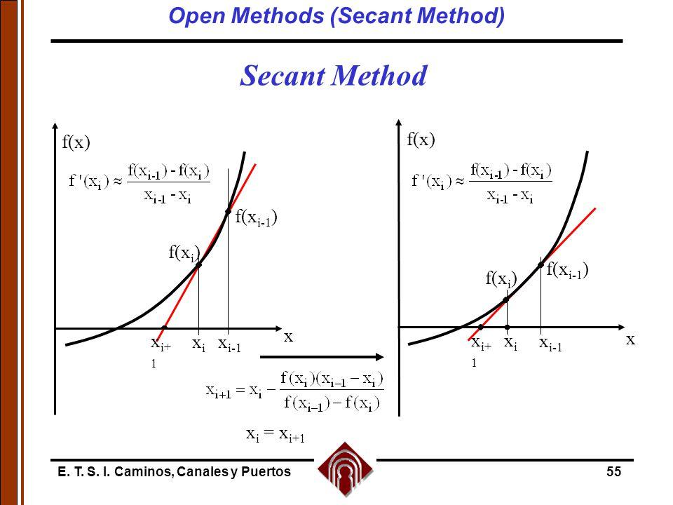 E. T. S. I. Caminos, Canales y Puertos55 Secant Method x i = x i+1 x f(x) f(x i ) xixi f(x i-1 ) f(x) x i-1 x i+ 1 x f(x i ) xixi f(x i-1 ) x i-1 x i+