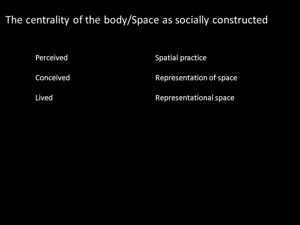 The centrality of the body/Space as socially constructed PerceivedSpatial practice ConceivedRepresentation of space LivedRepresentational space