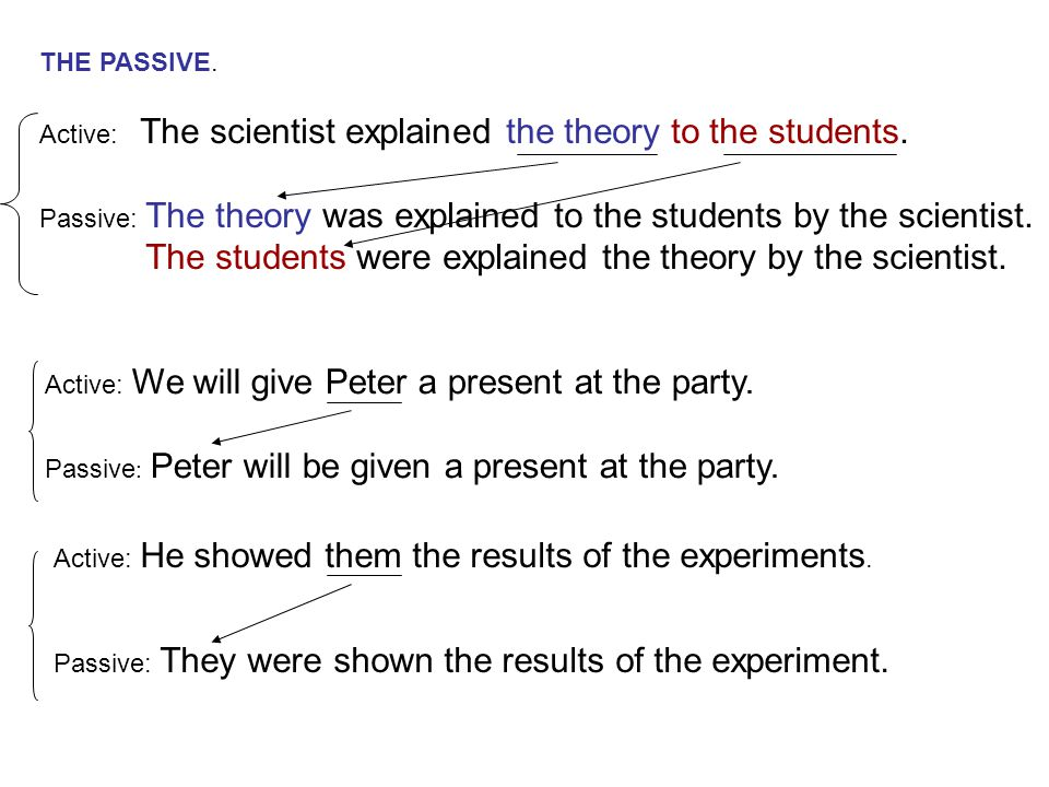 THE PASSIVE. Active: The scientist explained the theory to the students.
