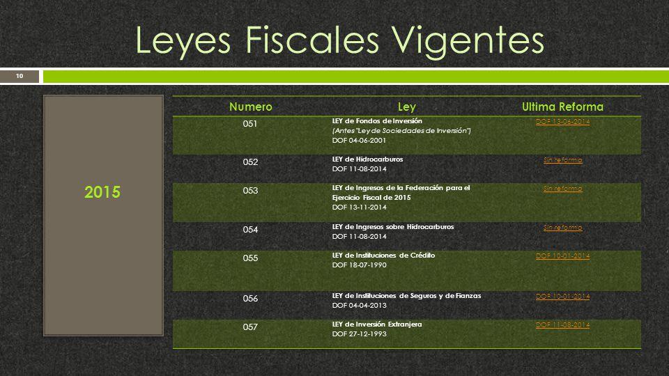 Leyes Fiscales Vigentes 10 2015