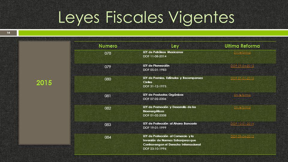 Leyes Fiscales Vigentes 14 2015
