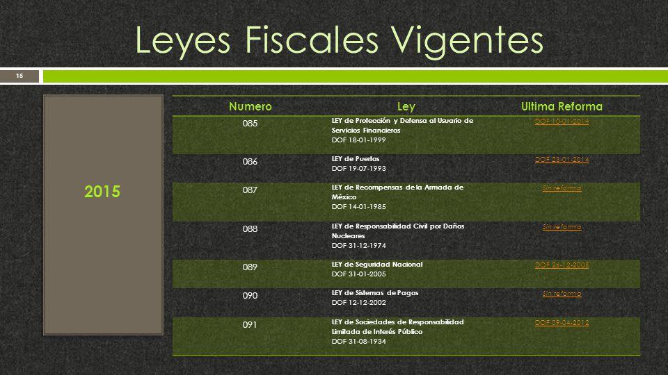 Leyes Fiscales Vigentes 15 2015