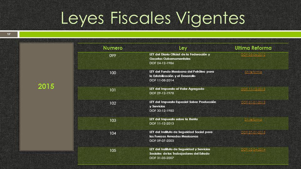 Leyes Fiscales Vigentes 17 2015