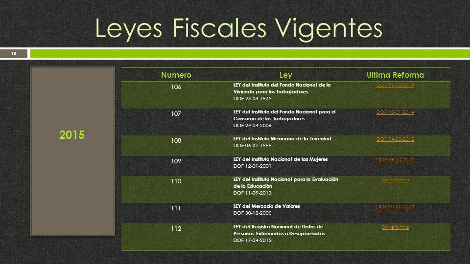 Leyes Fiscales Vigentes 18 2015
