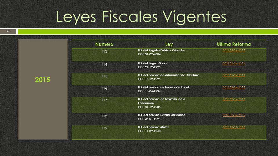 Leyes Fiscales Vigentes 19 2015