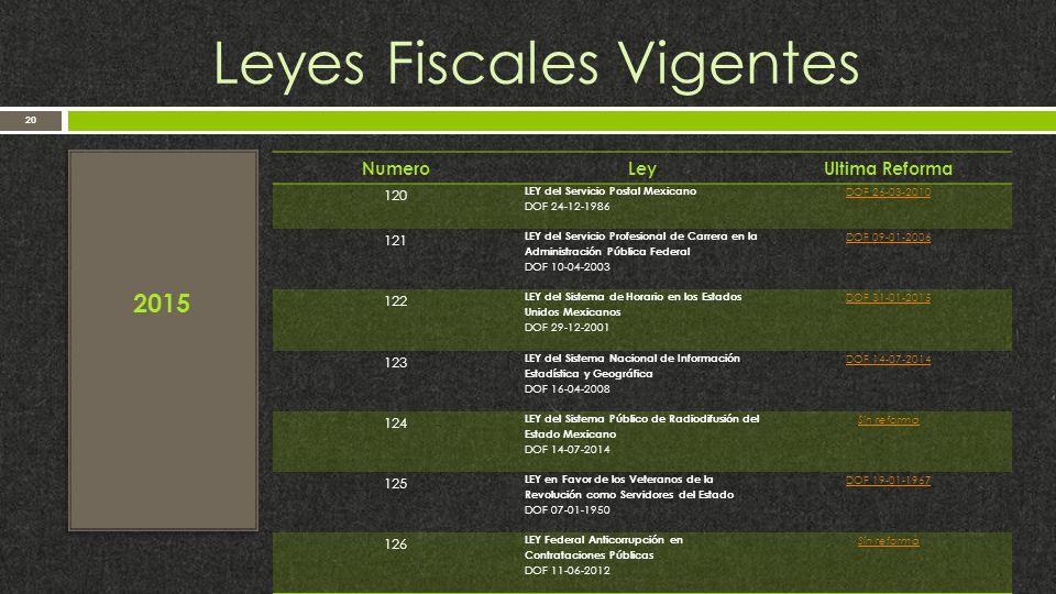 Leyes Fiscales Vigentes 20 2015