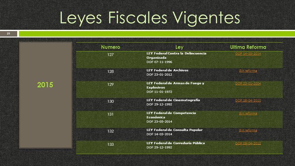 Leyes Fiscales Vigentes 21 2015