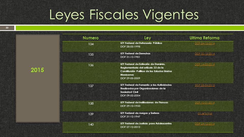 Leyes Fiscales Vigentes 22 2015