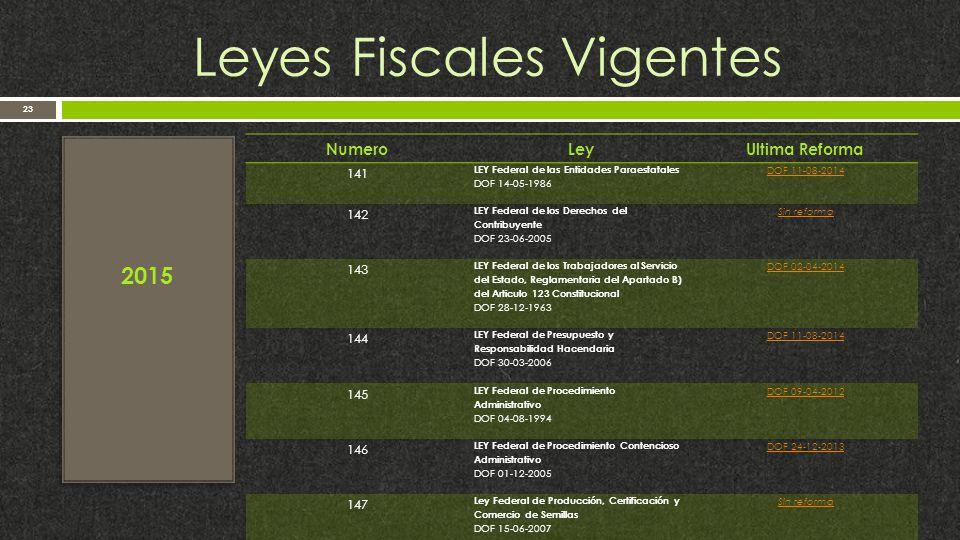 Leyes Fiscales Vigentes 23 2015
