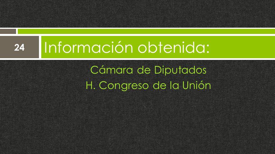 Cámara de Diputados H. Congreso de la Unión Información obtenida: 24