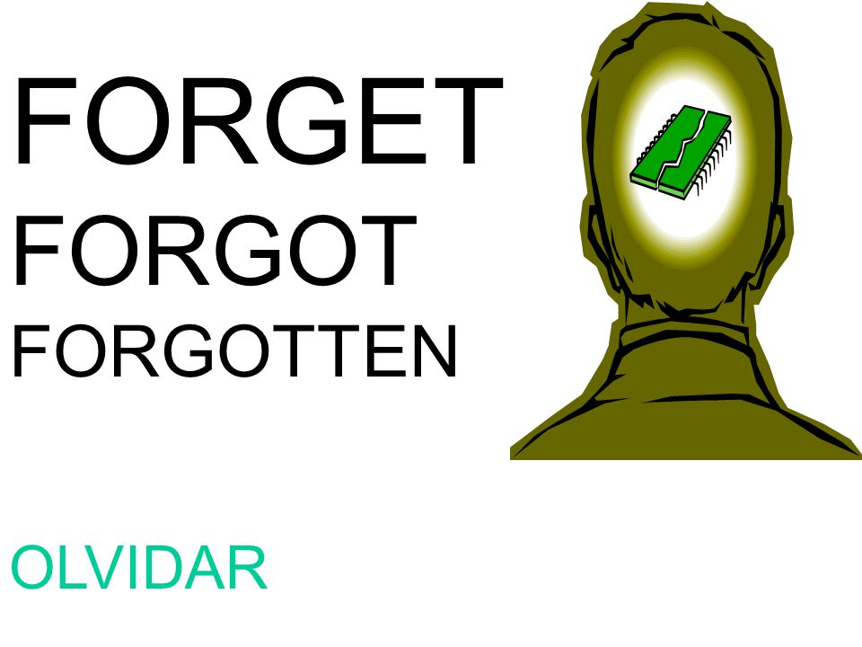 FORGET FORGOT FORGOTTEN OLVIDAR