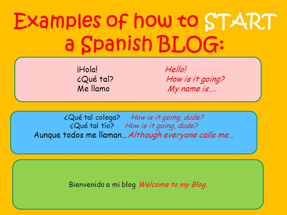 Examples of how to START a Spanish BLOG: ¡Hola. Hello.