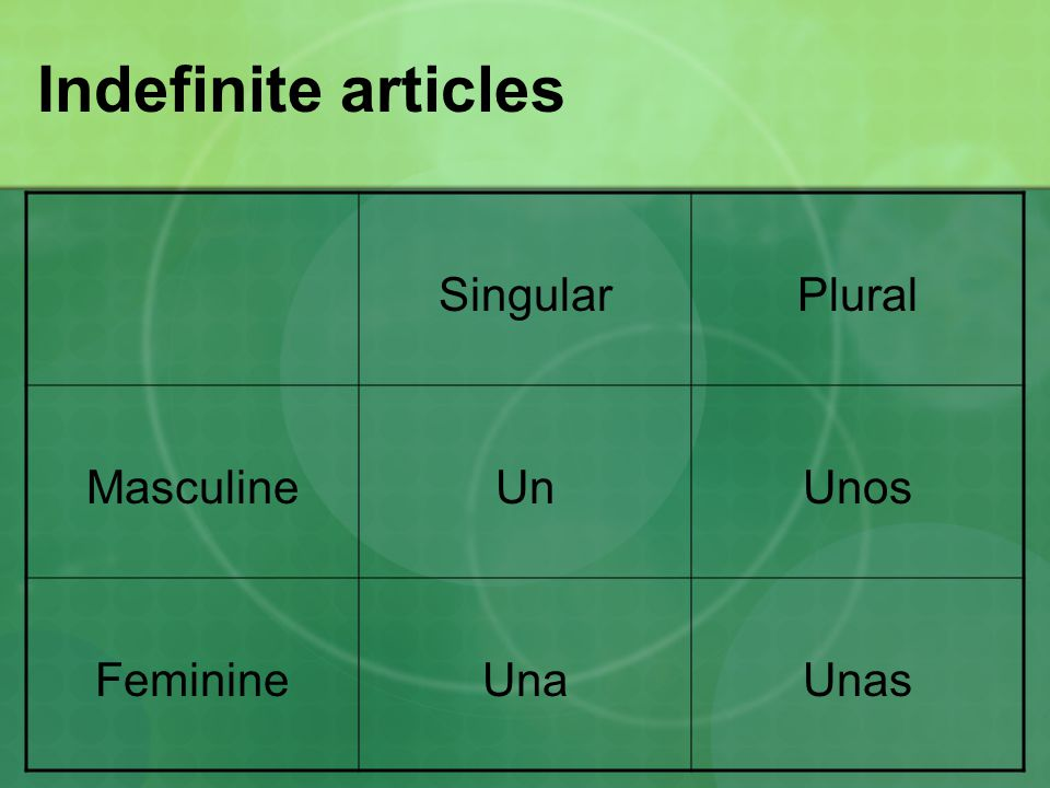 Indefinite articles SingularPlural Masculine UnUnos FeminineUnaUnas