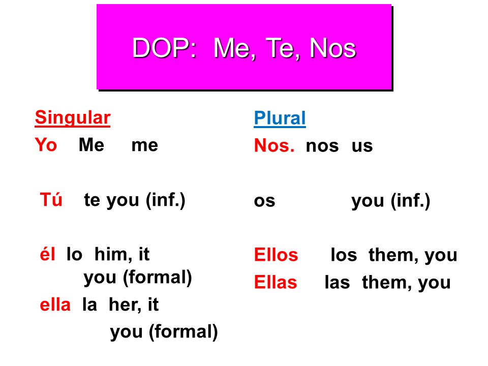DOP: Me, Te, Nos The pronouns me, te, nos, and os refer ONLY to people. Here are all the direct object pronouns: