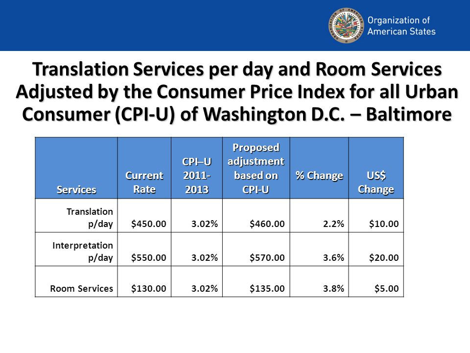 Translation Services per day and Room Services Adjusted by the Consumer Price Index for all Urban Consumer (CPI-U) of Washington D.C.