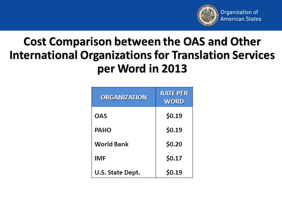 Cost Comparison between the OAS and Other International Organizations for Translation Services per Word in 2013 ORGANIZATION RATE PER WORD OAS$0.19 PAHO$0.19 World Bank$0.20 IMF$0.17 U.S.