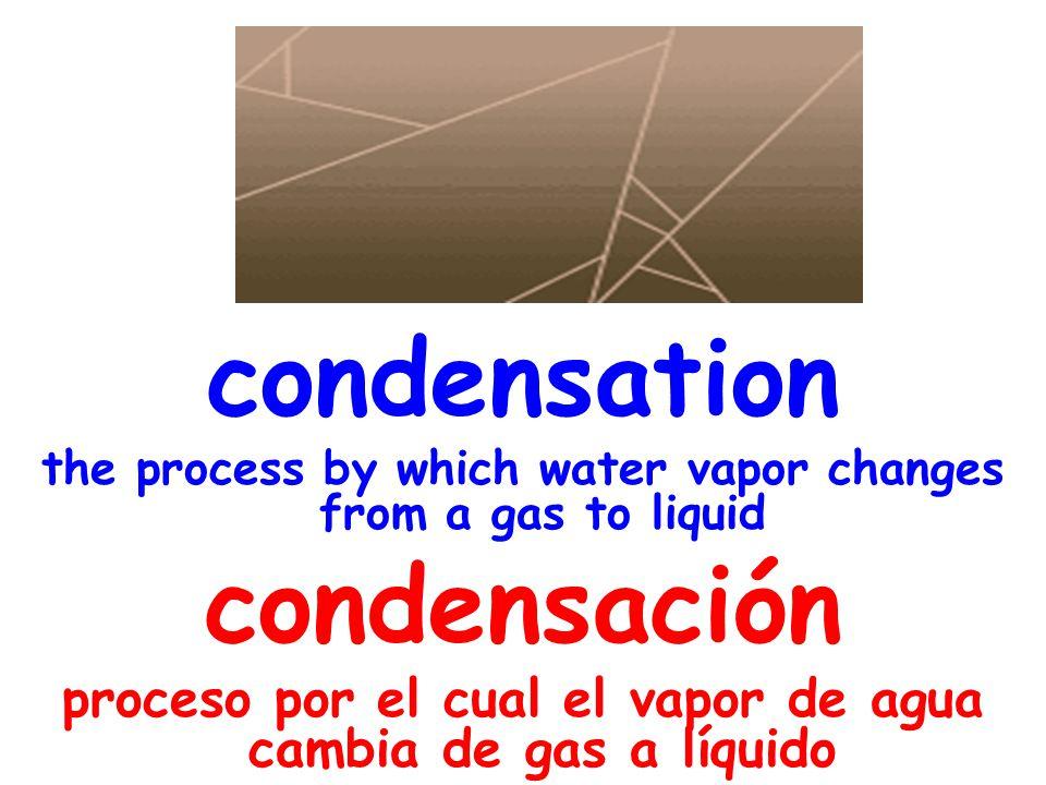 condensation the process by which water vapor changes from a gas to liquid condensación proceso por el cual el vapor de agua cambia de gas a líquido