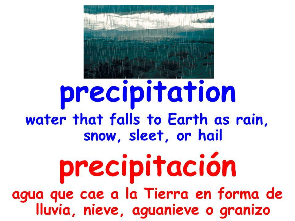 precipitation water that falls to Earth as rain, snow, sleet, or hail precipitación agua que cae a la Tierra en forma de lluvia, nieve, aguanieve o granizo