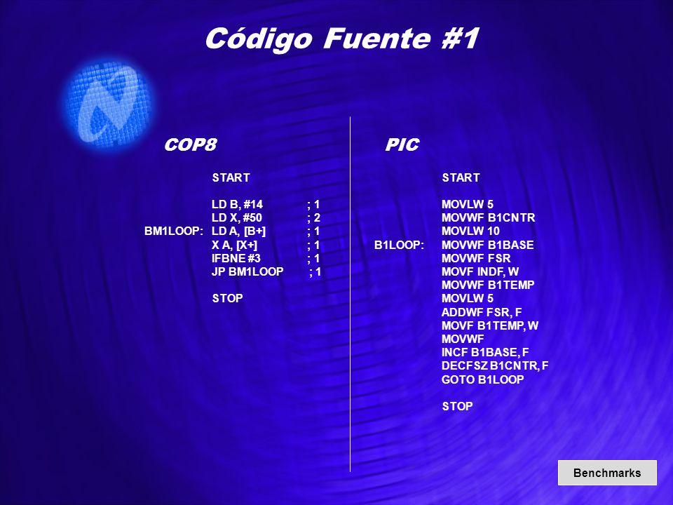 Código Fuente #1 Benchmarks COP8PIC START LD B, #14 ; 1 LD X, #50 ; 2 BM1LOOP: LD A, [B+] ; 1 X A, [X+] ; 1 IFBNE #3 ; 1 JP BM1LOOP ; 1 STOP START MOV