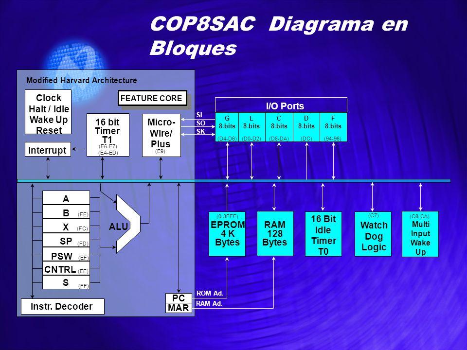 COP8SAC Diagrama en Bloques Interrupt 16 bit Timer T1 Instr. Decoder ALU SO SK SI (E6-E7) (EA-ED) ROM Ad. RAM Ad. EPROM 4 K Bytes (0-3FFF) MAR PC FEAT