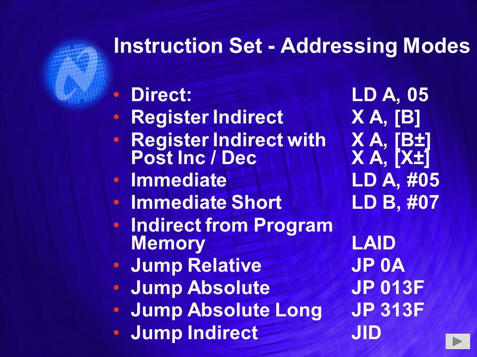 Instruction Set - Addressing Modes Direct:LD A, 05 Register IndirectX A, [B] Register Indirect withX A, [B±] Post Inc / DecX A, [X±] ImmediateLD A, #0