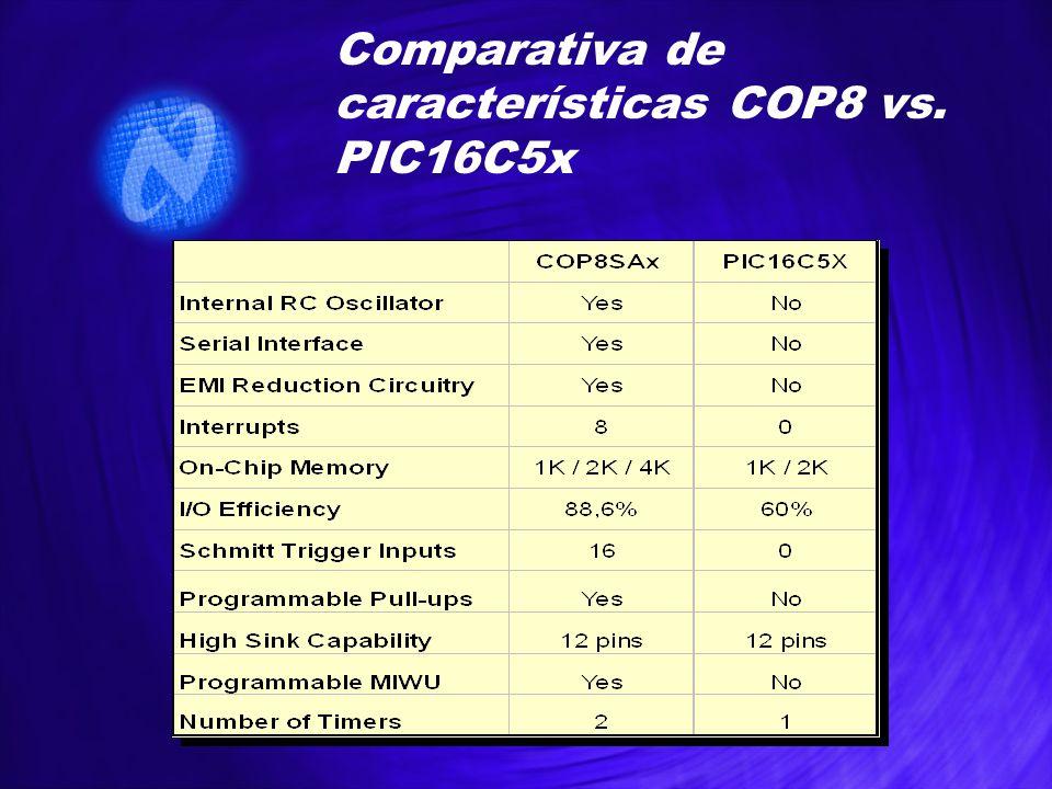 Comparativa de características COP8 vs. PIC16C5x
