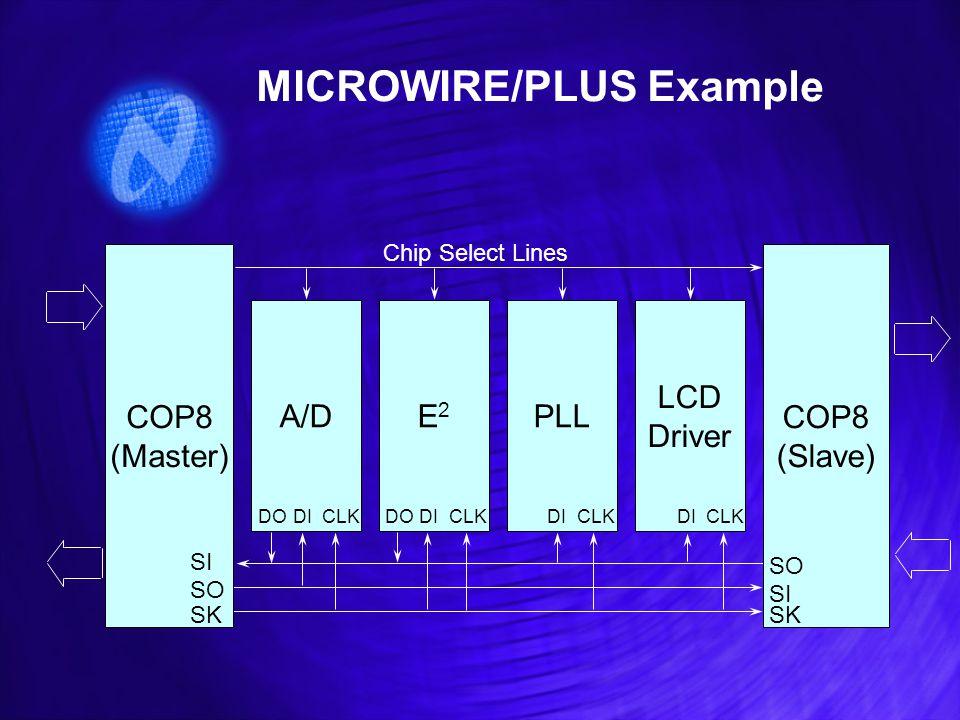 MICROWIRE/PLUS Example COP8 (Master) COP8 (Slave) A/DE2E2 PLL LCD Driver DODICLKDODICLKDICLKDICLK SI SO SK SI SO SK Chip Select Lines