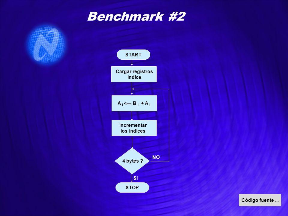 START STOP Benchmark #2 Cargar registros indice A i <— B i + A i 4 bytes ? Incrementar los indices NO SI Código fuente...