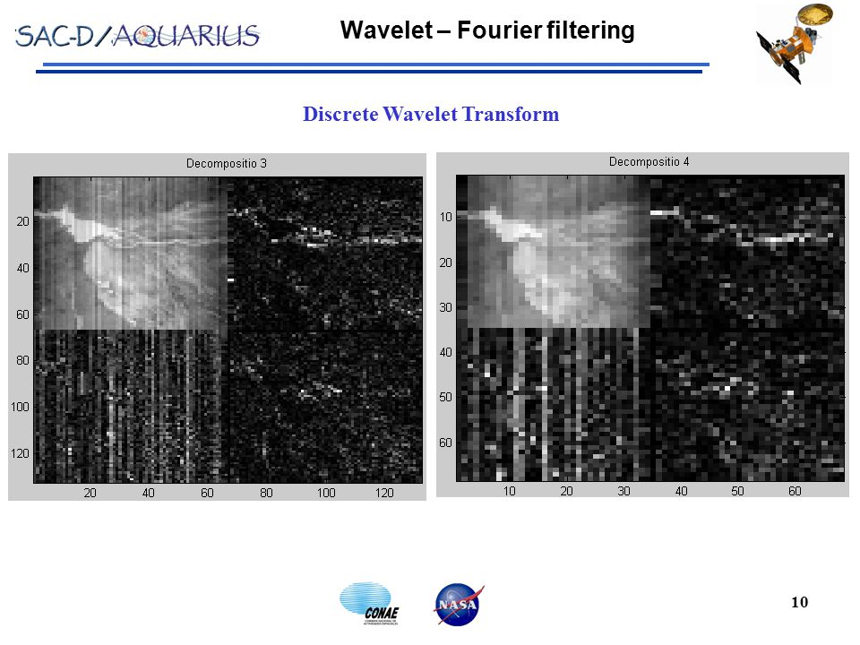 Wavelet – Fourier filtering 10 Discrete Wavelet Transform