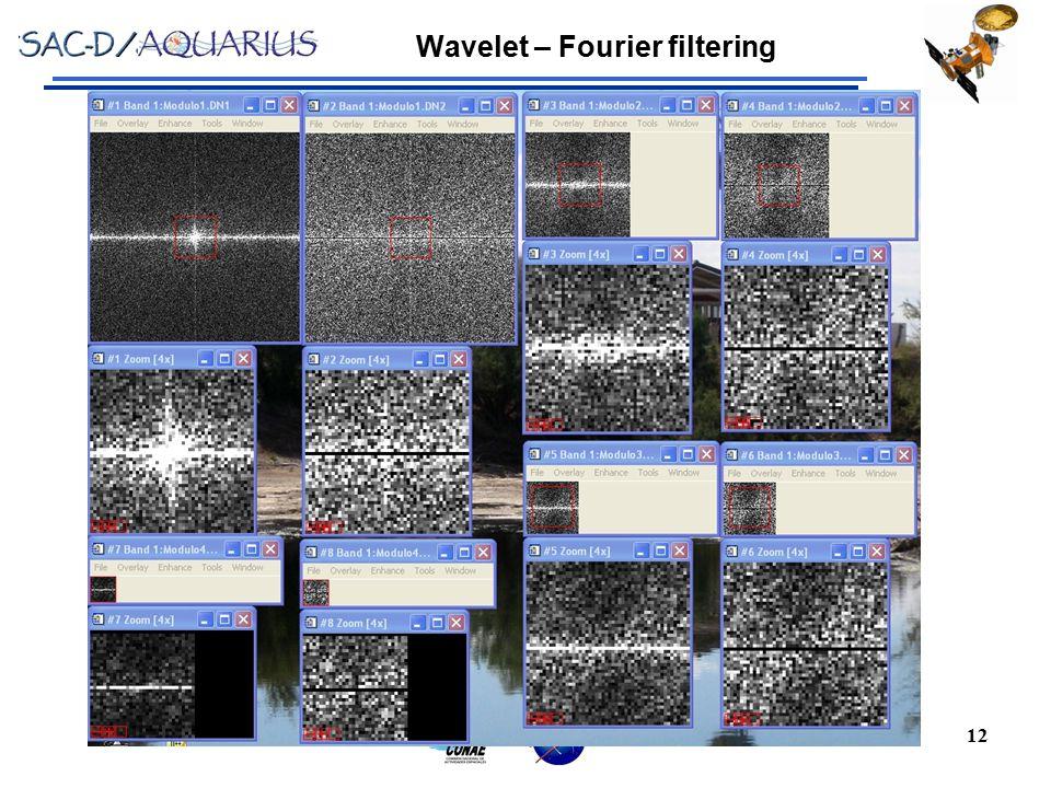 Wavelet – Fourier filtering 12