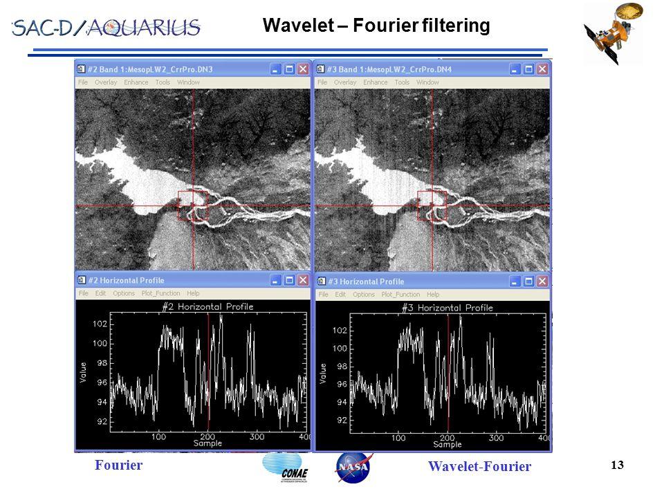 Wavelet – Fourier filtering 13 Fourier Wavelet-Fourier
