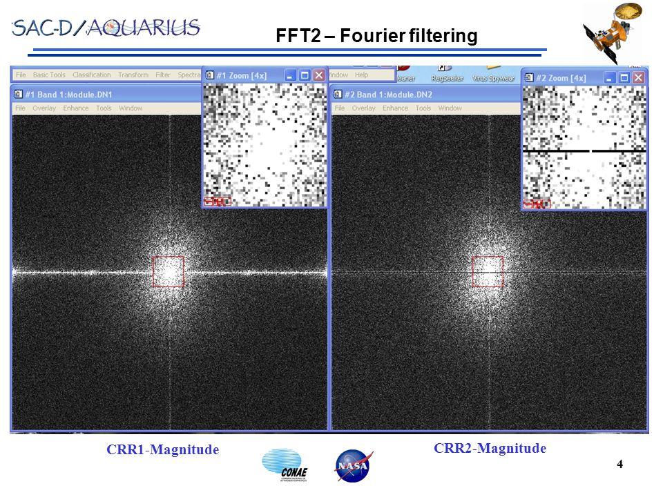FFT2 – Fourier filtering 4 CRR1-Magnitude CRR2-Magnitude