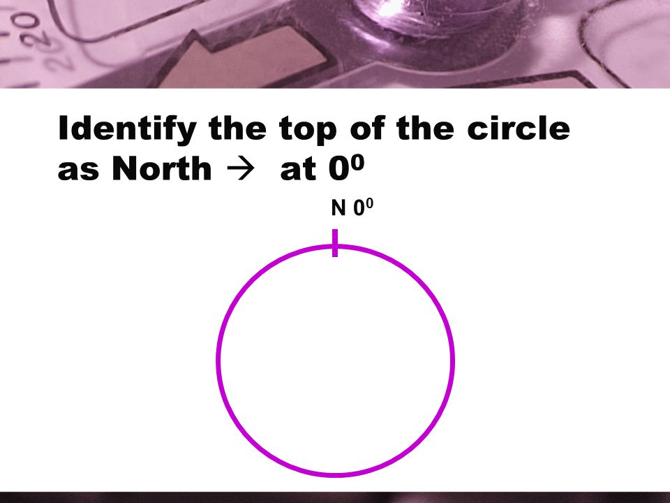 Identify the top of the circle as North  at 0 0 N 0 0