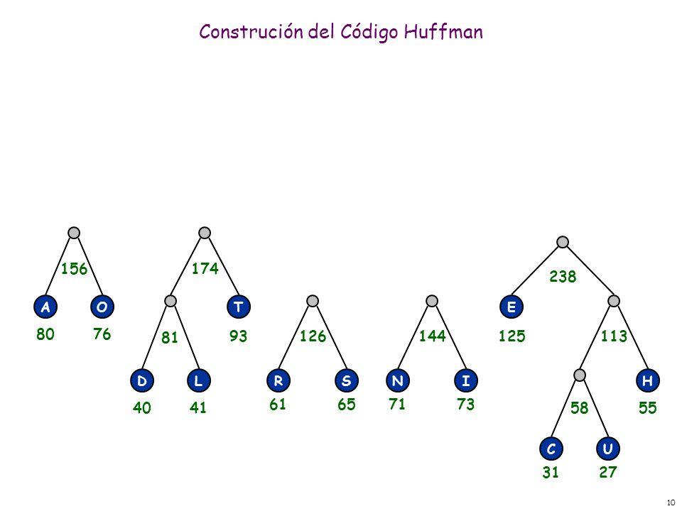 10 Construción del Código Huffman RSNI E H CU 58 113144126 238 T DL 81 156174 AO 8076 71736165 4041 3127 55 12593