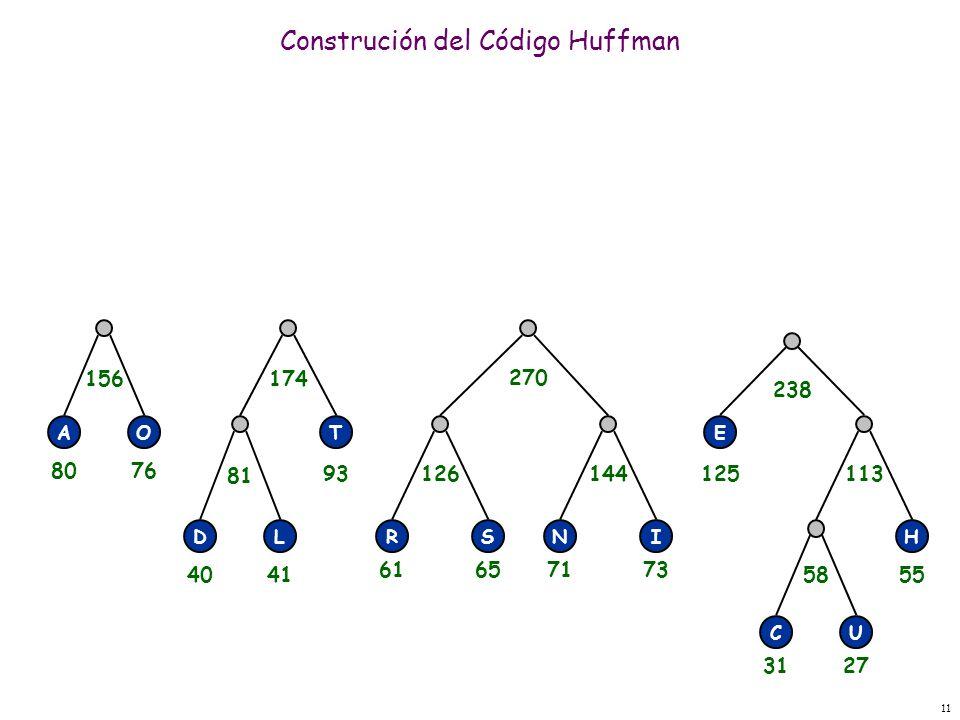 11 Construción del Código Huffman RSNI E H CU 58 113144126 238 270 T DL 81 156174 AO 3127 55 71736165 125 4041 93 8076