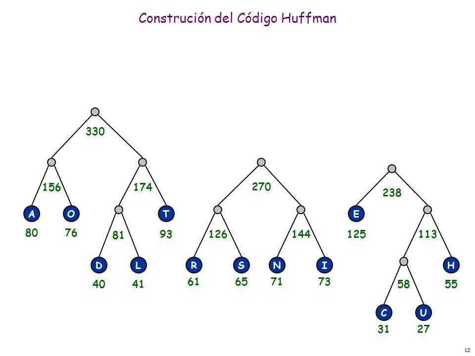 12 Construción del Código Huffman RSNI E H CU 58 113144126 238 270 330 T DL 81 156174 AO 3127 55 71736165 125 4041 93 8076