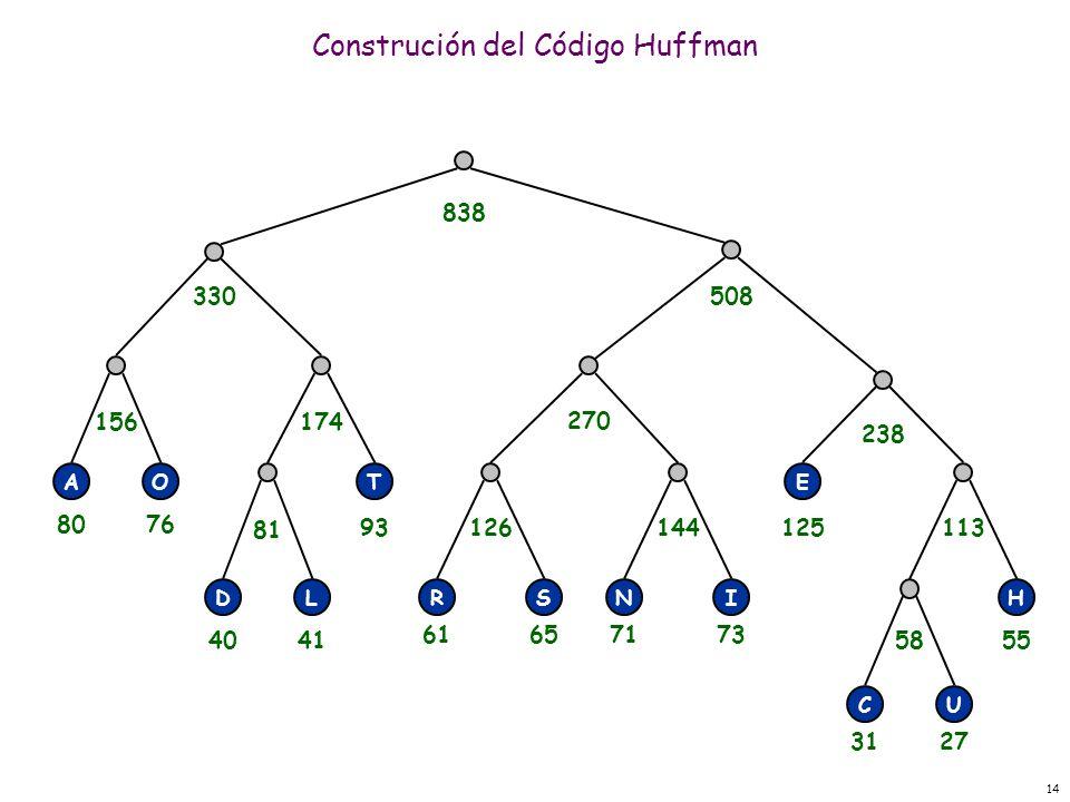 14 Construción del Código Huffman RSNI E H CU 58 113144126 238 270 330508 838 T DL 81 156174 AO 3127 55 71736165 125 4041 93 8076